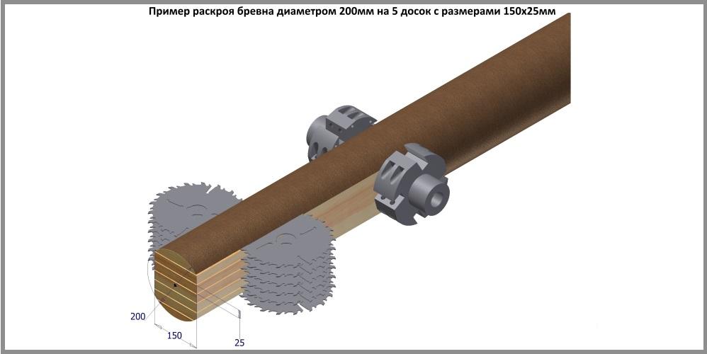 УПТ-250М